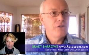 Skin disease - Rosacea 101: What is it? How to treat it? Brady Barrows